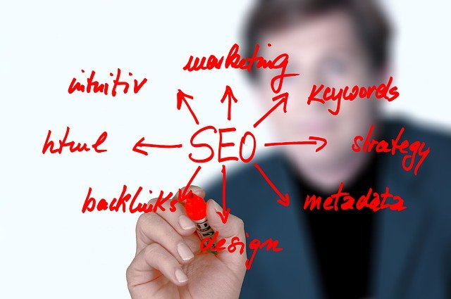Hiring A Google AdWords Consultant